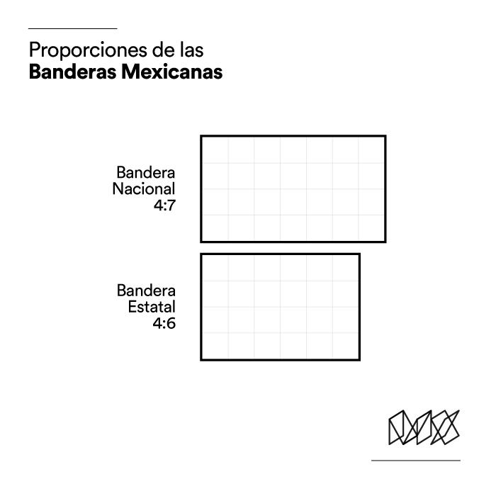 Proporciones de las Banderas Mexicanas